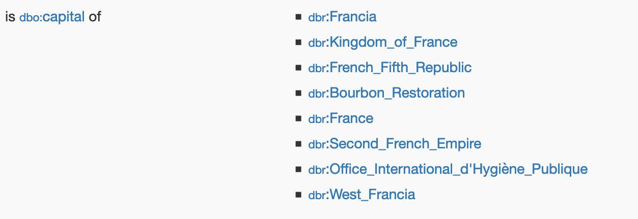 Paris as the capital of France in DBpedia